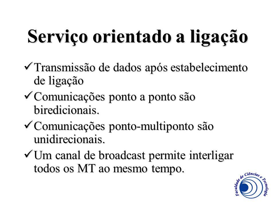 Serviço orientado a ligação Transmissão de dados após estabelecimento de ligação Transmissão de dados após estabelecimento de ligação Comunicações pon