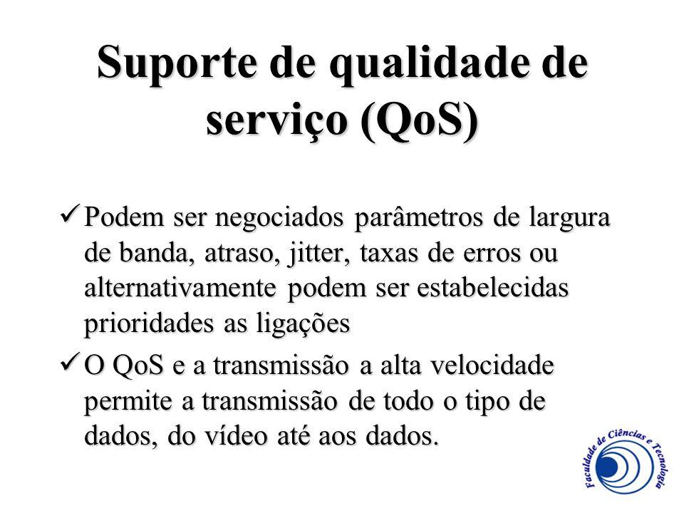 Suporte de qualidade de serviço (QoS) Podem ser negociados parâmetros de largura de banda, atraso, jitter, taxas de erros ou alternativamente podem se