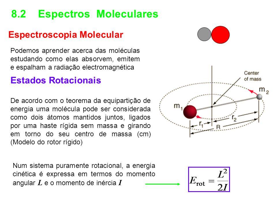 8.2 Espectros Moleculares Estados Rotacionais Espectroscopia Molecular Podemos aprender acerca das moléculas estudando como elas absorvem, emitem e es