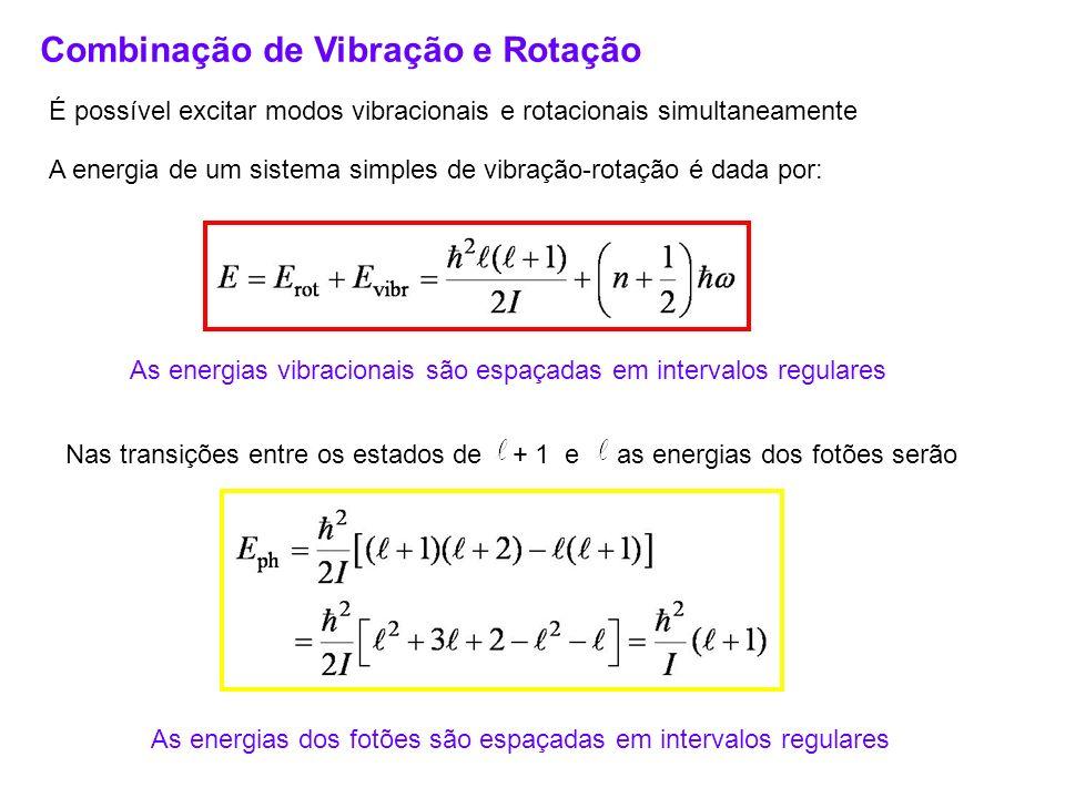 Combinação de Vibração e Rotação É possível excitar modos vibracionais e rotacionais simultaneamente A energia de um sistema simples de vibração-rotaç