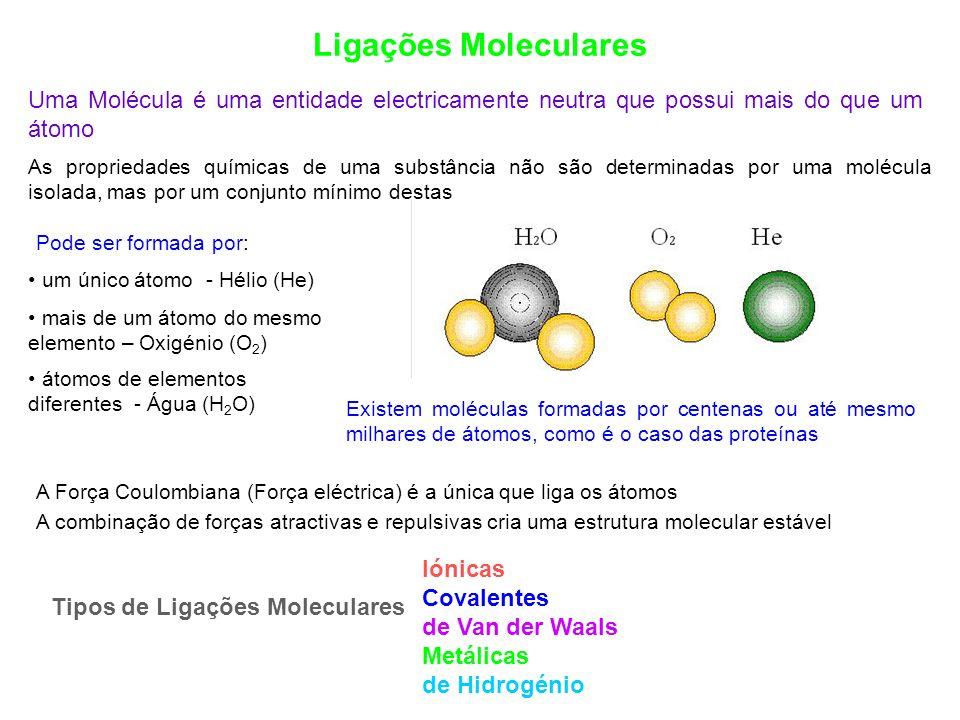 Ligações Moleculares Uma Molécula é uma entidade electricamente neutra que possui mais do que um átomo Pode ser formada por: um único átomo - Hélio (H