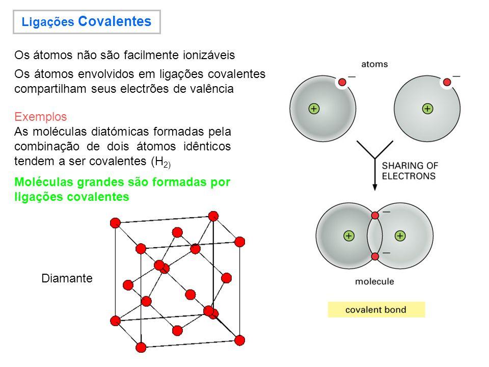 Ligações Covalentes Exemplos As moléculas diatómicas formadas pela combinação de dois átomos idênticos tendem a ser covalentes (H 2) Os átomos não são