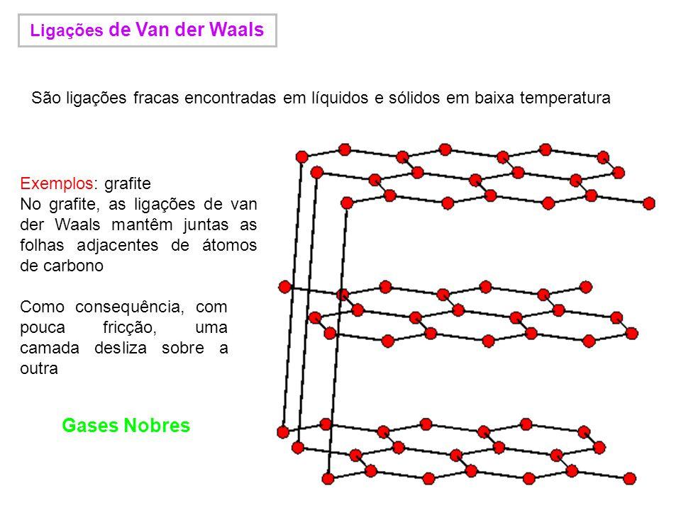 Ligações de Van der Waals São ligações fracas encontradas em líquidos e sólidos em baixa temperatura Exemplos: grafite No grafite, as ligações de van