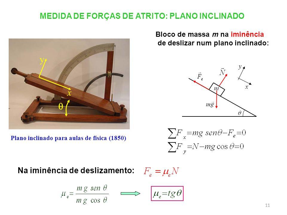 MEDIDA DE FORÇAS DE ATRITO: PLANO INCLINADO x y Plano inclinado para aulas de física (1850) Na iminência de deslizamento: Bloco de massa m na iminência de deslizar num plano inclinado: x y 11