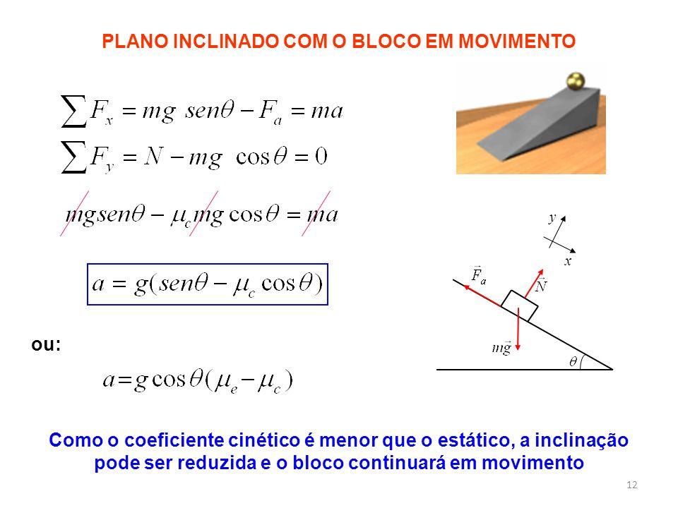 PLANO INCLINADO COM O BLOCO EM MOVIMENTO Como o coeficiente cinético é menor que o estático, a inclinação pode ser reduzida e o bloco continuará em movimento ou: x y 12