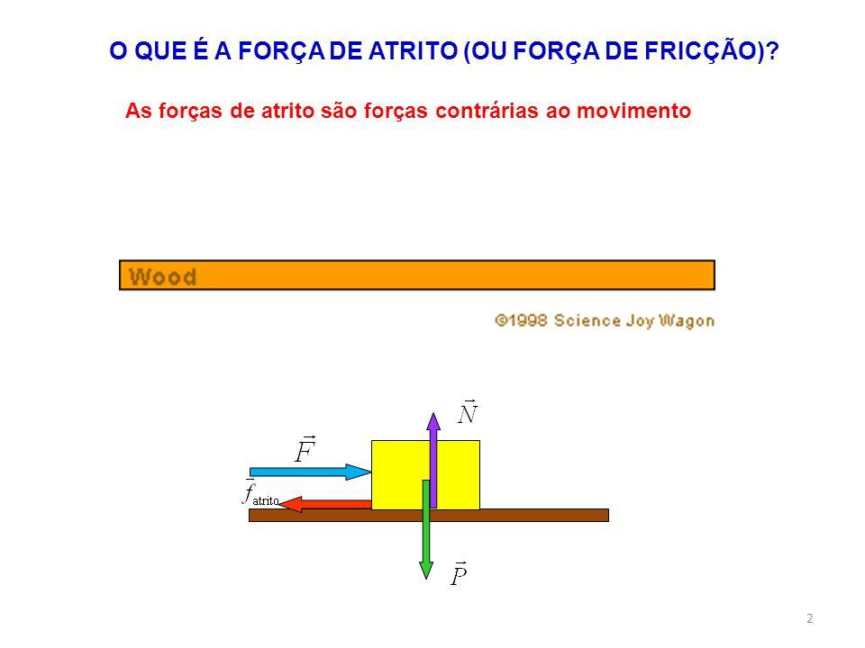 2 O QUE É A FORÇA DE ATRITO (OU FORÇA DE FRICÇÃO).
