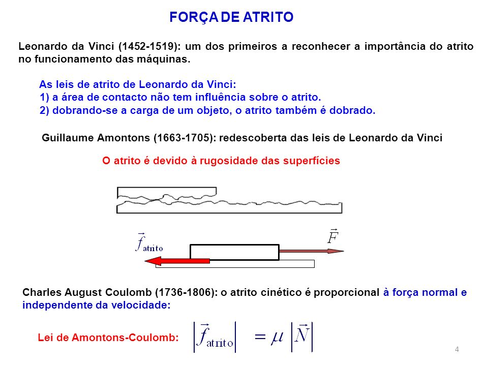 FORÇA DE ATRITO Leonardo da Vinci (1452-1519): um dos primeiros a reconhecer a importância do atrito no funcionamento das máquinas. Guillaume Amontons