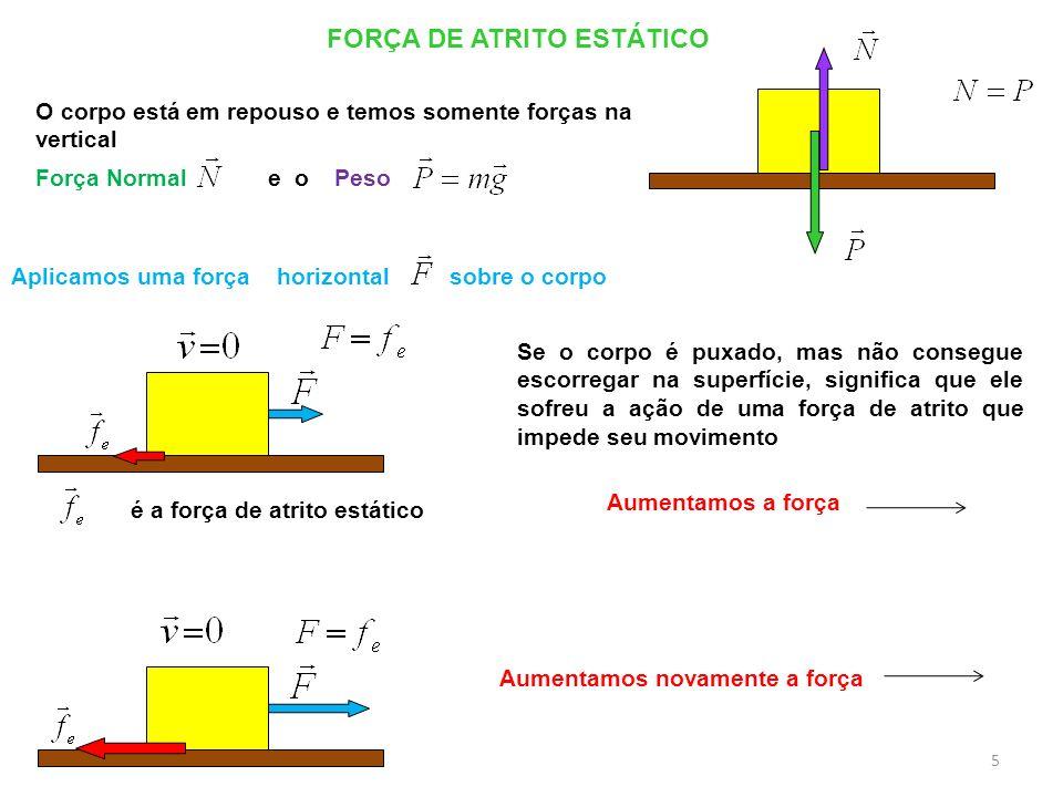 Aplicamos uma força horizontal sobre o corpo FORÇA DE ATRITO ESTÁTICO Força NormalPeso O corpo está em repouso e temos somente forças na vertical Aume