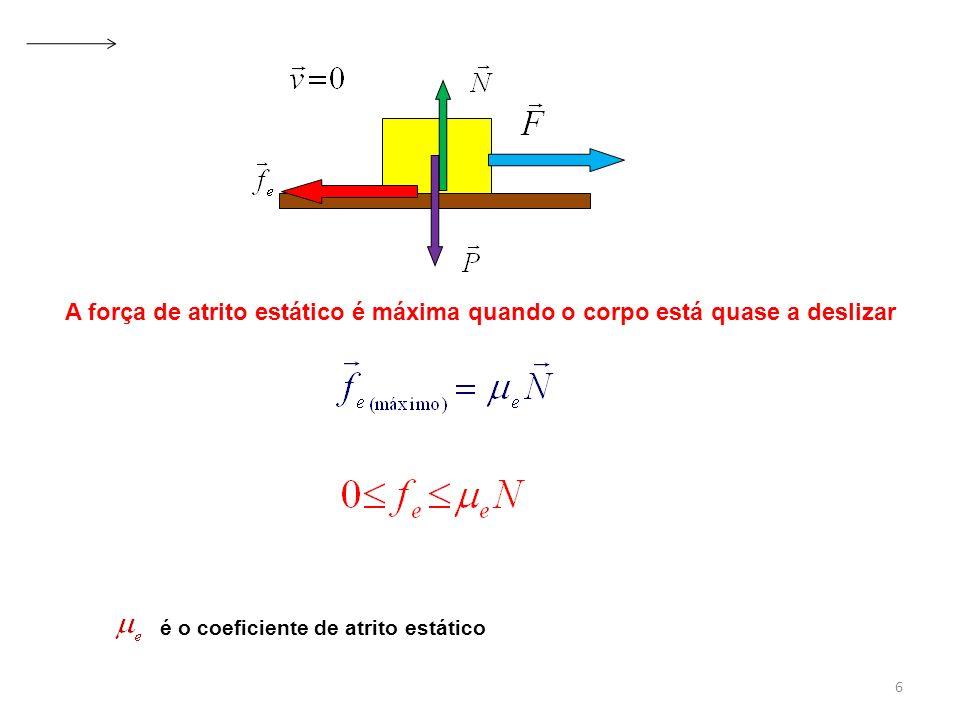 A força de atrito estático é máxima quando o corpo está quase a deslizar é o coeficiente de atrito estático 6