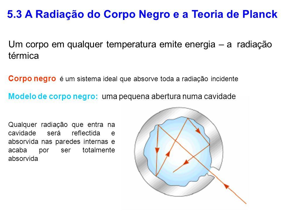 5.3 A Radiação do Corpo Negro e a Teoria de Planck Um corpo em qualquer temperatura emite energia – a radiação térmica Corpo negro é um sistema ideal