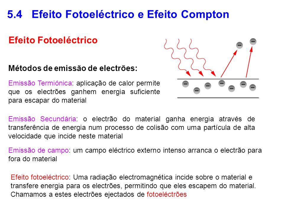 5.4 Efeito Fotoeléctrico e Efeito Compton Métodos de emissão de electrões: Efeito fotoeléctrico: Uma radiação electromagnética incide sobre o material