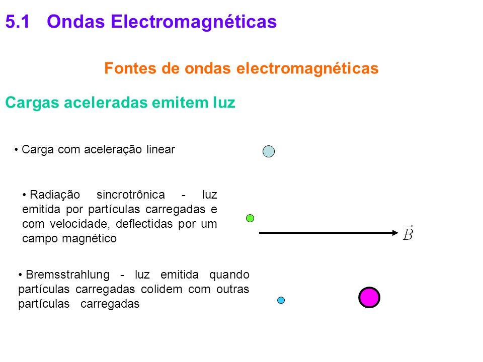 5.1 Ondas Electromagnéticas Carga com aceleração linear Cargas aceleradas emitem luz Fontes de ondas electromagnéticas Radiação sincrotrônica - luz em