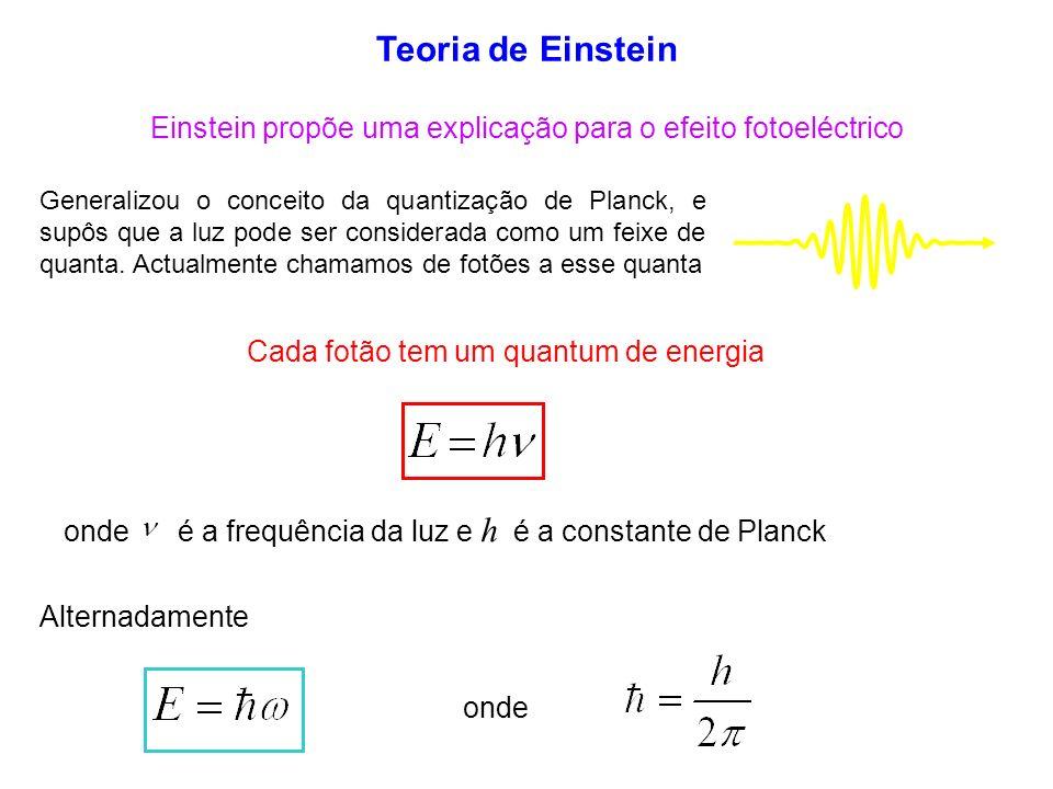 Einstein propõe uma explicação para o efeito fotoeléctrico Generalizou o conceito da quantização de Planck, e supôs que a luz pode ser considerada com