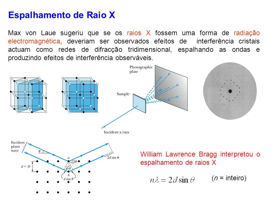 Max von Laue sugeriu que se os raios X fossem uma forma de radiação electromagnética, deveriam ser observados efeitos de interferência cristais actuam