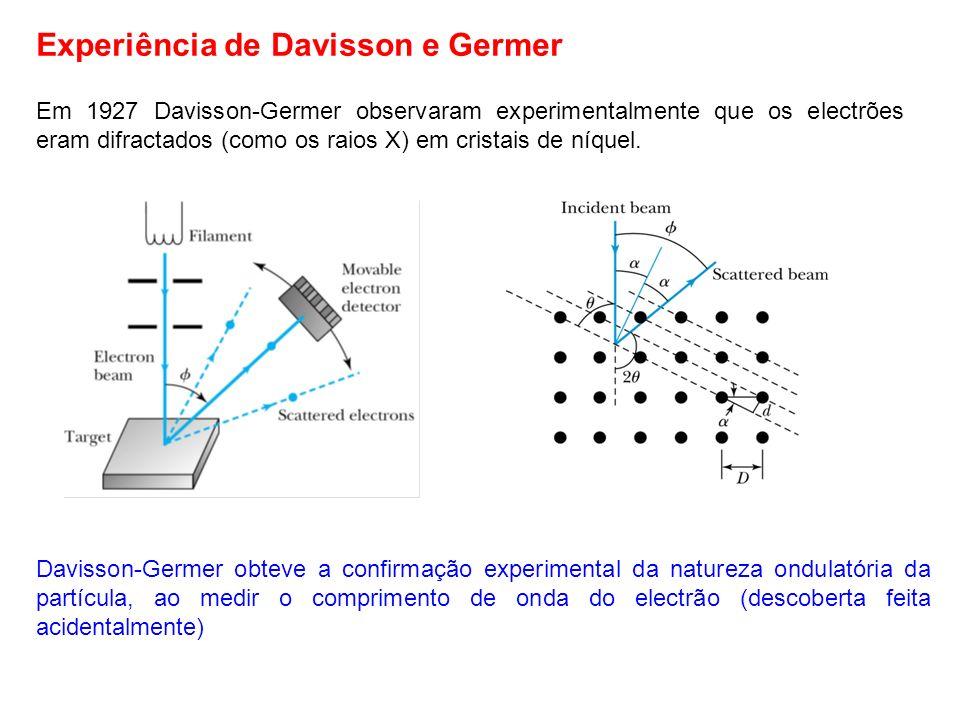 Experiência de Davisson e Germer Davisson-Germer obteve a confirmação experimental da natureza ondulatória da partícula, ao medir o comprimento de ond