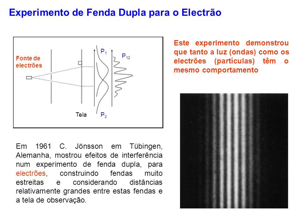 Experimento de Fenda Dupla para o Electrão Em 1961 C. Jönsson em Tübingen, Alemanha, mostrou efeitos de interferência num experimento de fenda dupla,