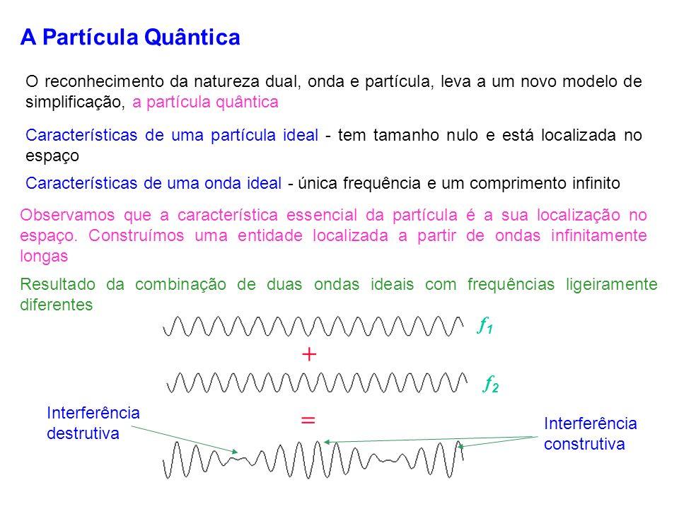 A Partícula Quântica O reconhecimento da natureza dual, onda e partícula, leva a um novo modelo de simplificação, a partícula quântica Características