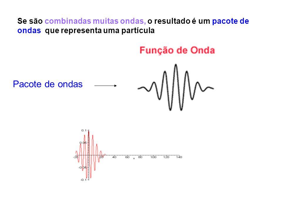 Se são combinadas muitas ondas, o resultado é um pacote de ondas que representa uma partícula Pacote de ondas