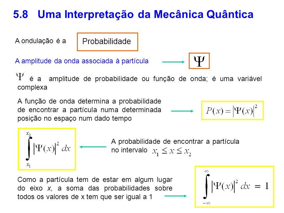 5.8 Uma Interpretação da Mecânica Quântica A ondulação é a Probabilidade A amplitude da onda associada à partícula A função de onda determina a probab