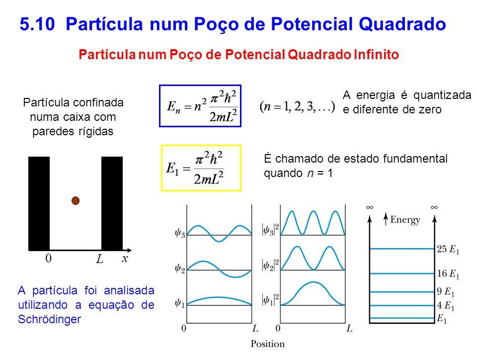 5.10 Partícula num Poço de Potencial Quadrado x 0 L Partícula num Poço de Potencial Quadrado Infinito Partícula confinada numa caixa com paredes rígid