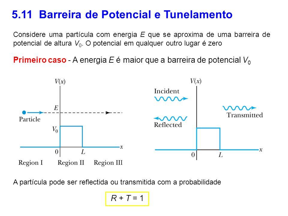 5.11 Barreira de Potencial e Tunelamento Considere uma partícula com energia E que se aproxima de uma barreira de potencial de altura V 0. O potencial