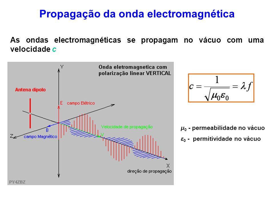 Propagação da onda electromagnética As ondas electromagnéticas se propagam no vácuo com uma velocidade c μ 0 - permeabilidade no vácuo ε 0 - permitivi