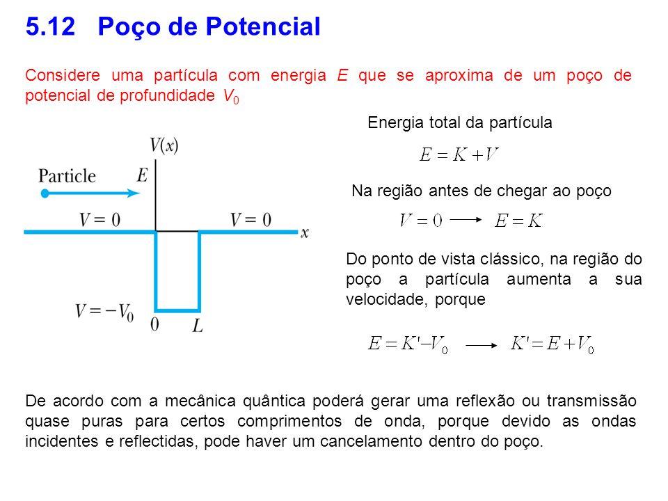 5.12 Poço de Potencial Considere uma partícula com energia E que se aproxima de um poço de potencial de profundidade V 0 Energia total da partícula Na