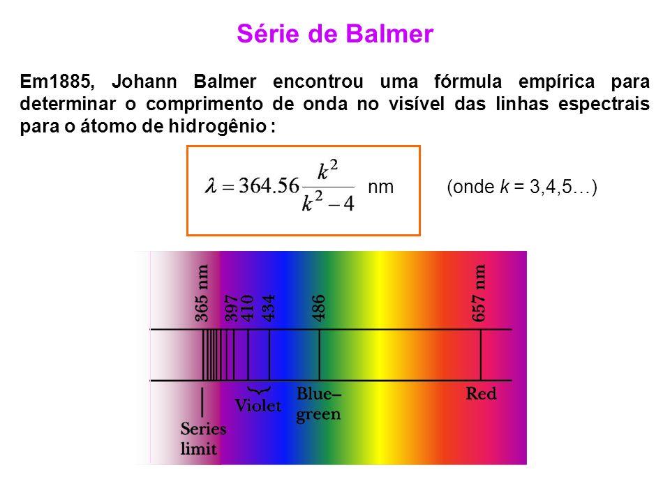 Série de Balmer Em1885, Johann Balmer encontrou uma fórmula empírica para determinar o comprimento de onda no visível das linhas espectrais para o áto