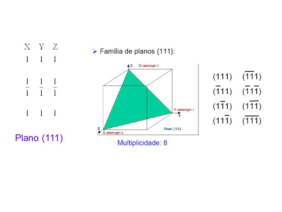 Plano (111)