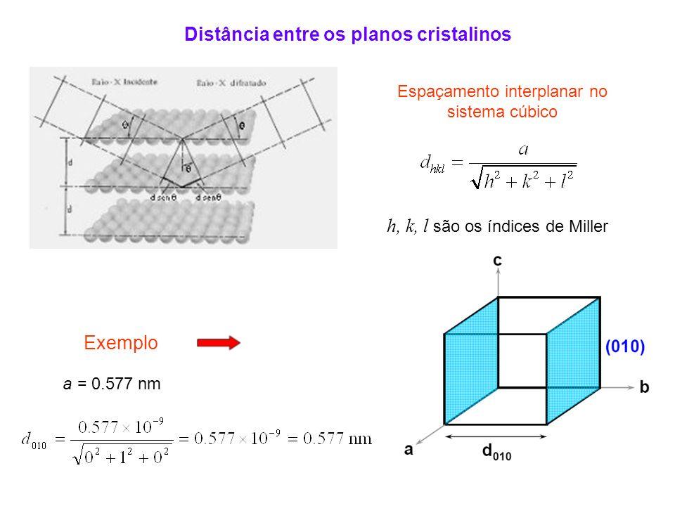 Distância entre os planos cristalinos Espaçamento interplanar no sistema cúbico h, k, l são os índices de Miller Exemplo a = 0.577 nm