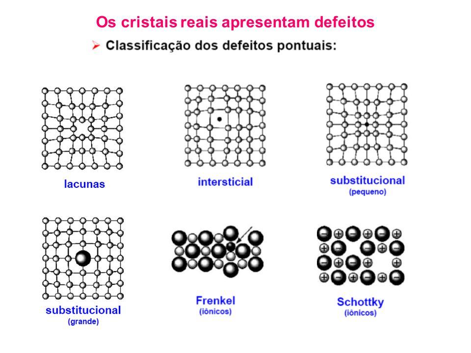 Os cristais reais apresentam defeitos