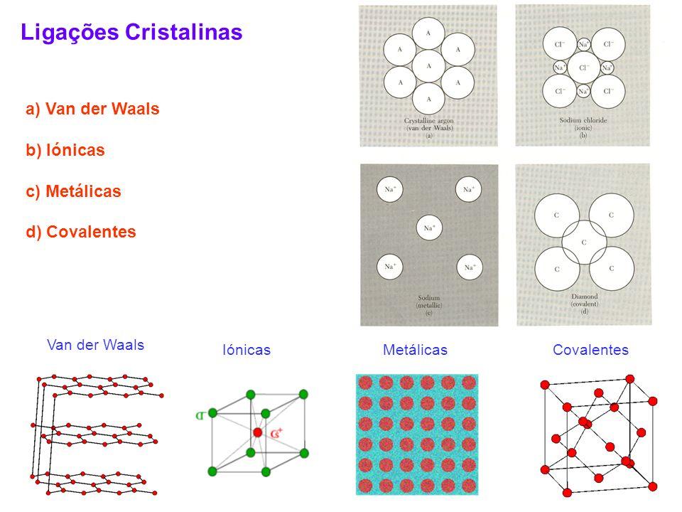 a) Van der Waals b) Iónicas c) Metálicas d) Covalentes IónicasCovalentes Van der Waals Metálicas Ligações Cristalinas