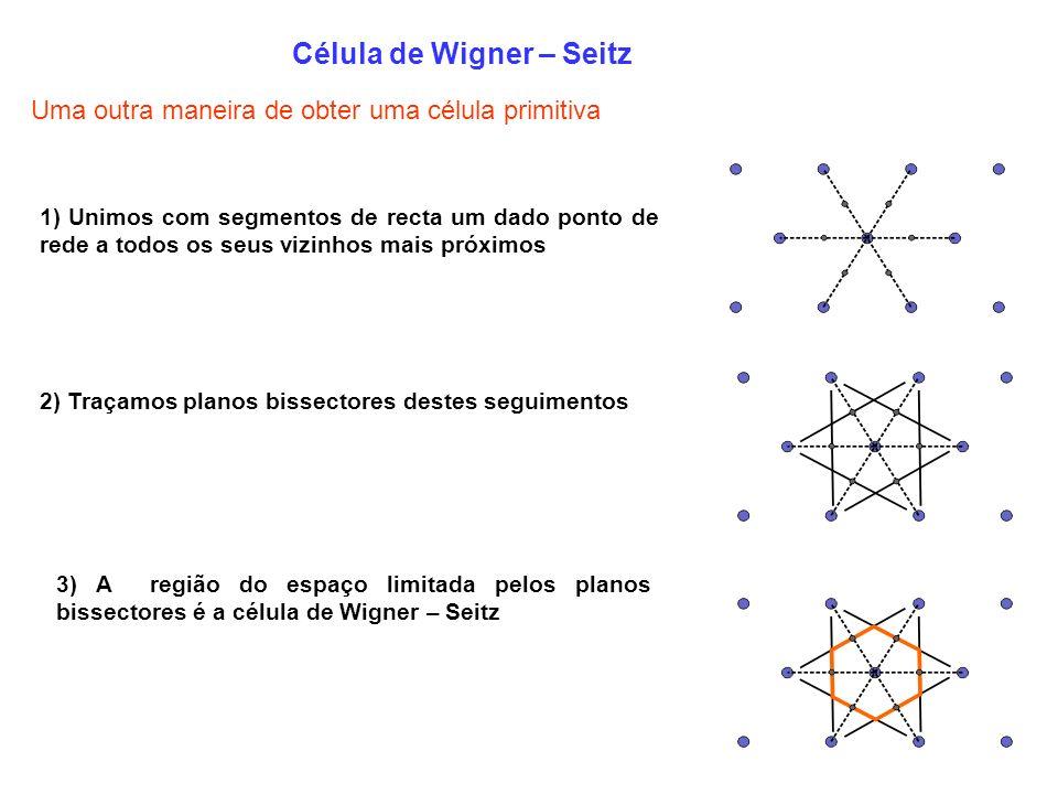 Célula de Wigner – Seitz Uma outra maneira de obter uma célula primitiva 3) A região do espaço limitada pelos planos bissectores é a célula de Wigner – Seitz 1) Unimos com segmentos de recta um dado ponto de rede a todos os seus vizinhos mais próximos 2) Traçamos planos bissectores destes seguimentos