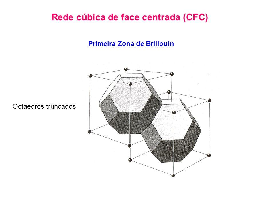 Rede cúbica de face centrada (CFC) Primeira Zona de Brillouin Octaedros truncados
