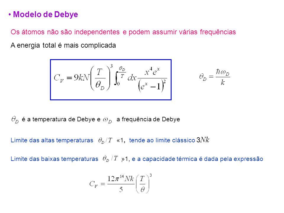 Modelo de Debye Os átomos não são independentes e podem assumir várias frequências A energia total é mais complicada é a temperatura de Debye e a frequência de Debye Limite das altas temperaturas «1, tende ao limite clássico 3 Nk Limite das baixas temperaturas »1, e a capacidade térmica é dada pela expressão