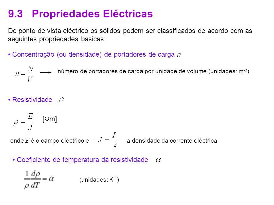 9.3 Propriedades Eléctricas Do ponto de vista eléctrico os sólidos podem ser classificados de acordo com as seguintes propriedades básicas: Concentração (ou densidade) de portadores de carga n número de portadores de carga por unidade de volume (unidades: m -3 ) Resistividade [ m] onde E é o campo eléctrico e a densidade da corrente eléctrica Coeficiente de temperatura da resistividade (unidades: K -1 )