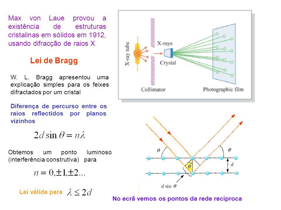 Max von Laue provou a existência de estruturas cristalinas em sólidos em 1912, usando difracção de raios X Lei de Bragg W.