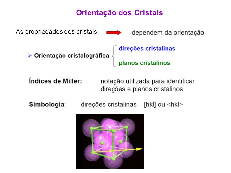 Orientação dos Cristais As propriedades dos cristais
