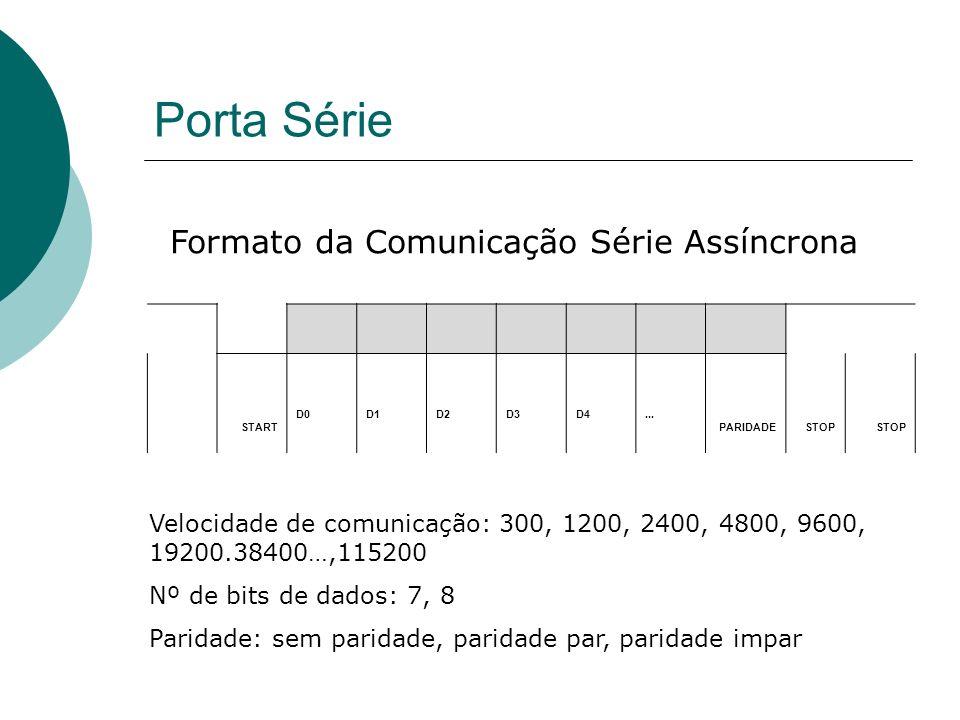Porta Série START D0D1D2D3D4... PARIDADESTOP Formato da Comunicação Série Assíncrona Velocidade de comunicação: 300, 1200, 2400, 4800, 9600, 19200.384
