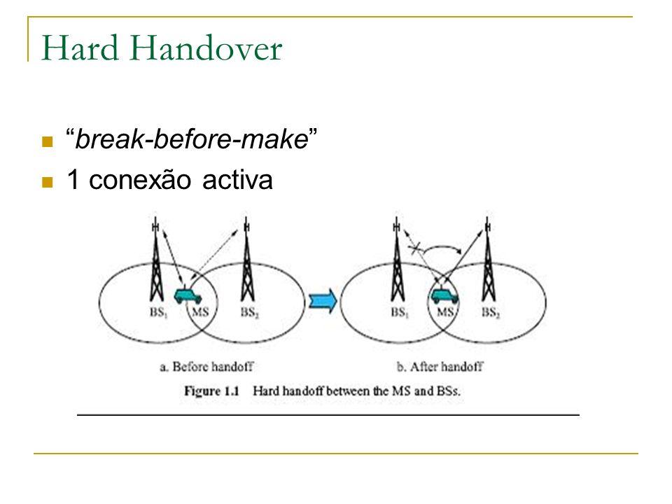 Hard Handover break-before-make 1 conexão activa