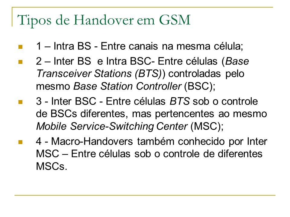 Tipos de Handover em GSM 1 – Intra BS - Entre canais na mesma célula; 2 – Inter BS e Intra BSC- Entre células (Base Transceiver Stations (BTS)) contro