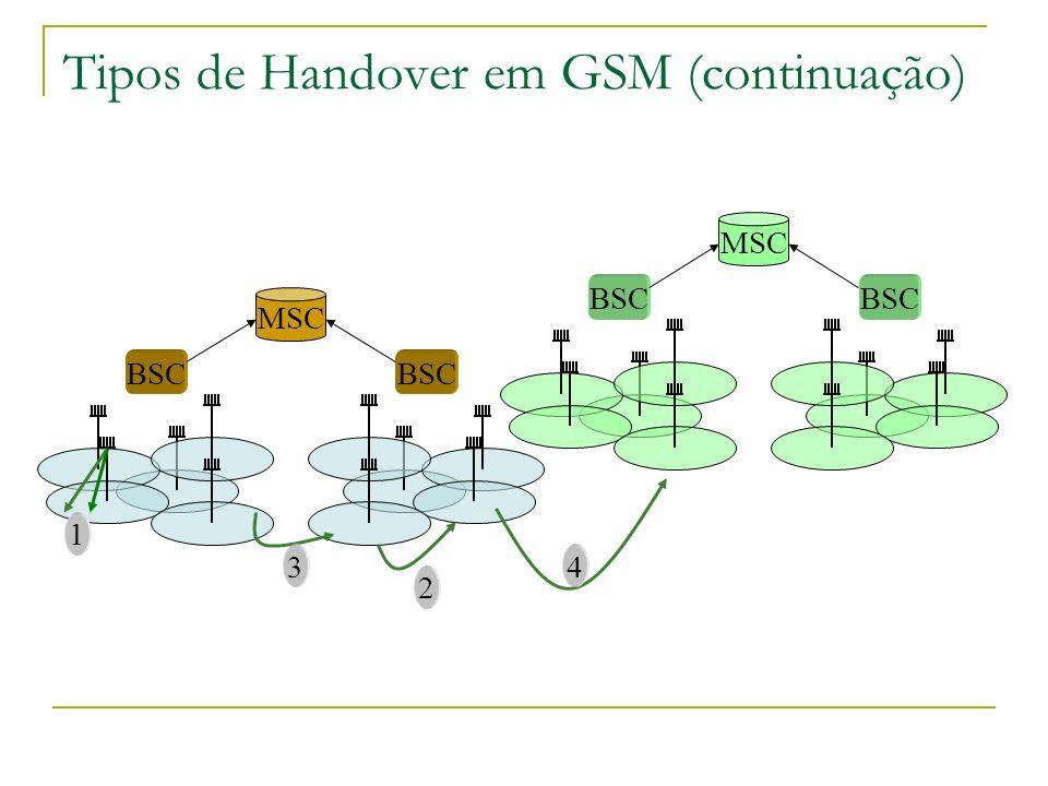 Tipos de Handover em GSM (continuação) MSC BSC MSC BSC 2 34 1