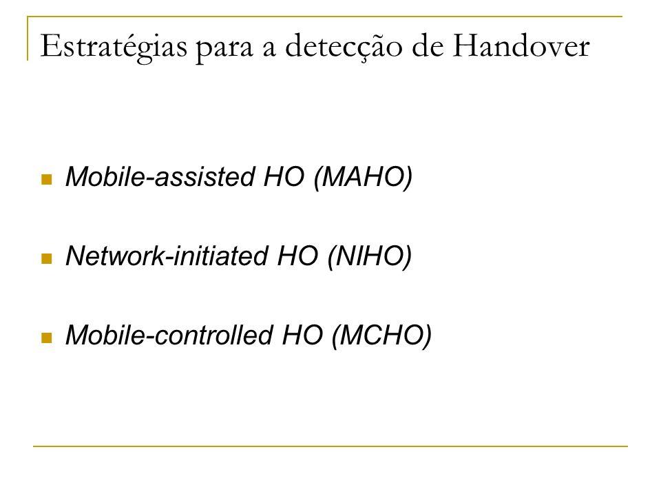 Estratégias para a detecção de Handover Mobile-assisted HO (MAHO) Network-initiated HO (NIHO) Mobile-controlled HO (MCHO)