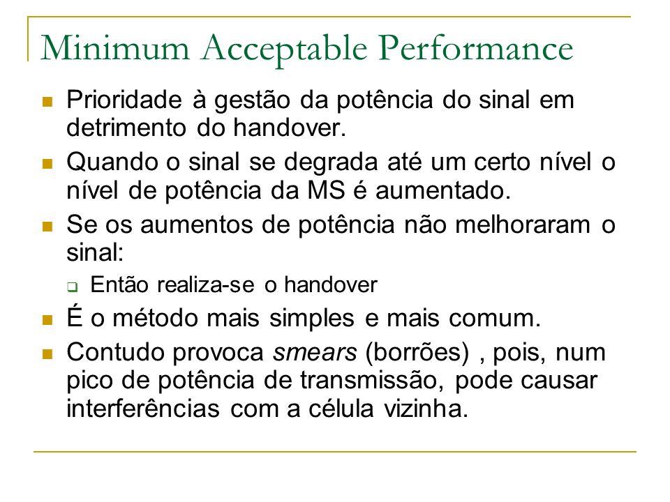 Minimum Acceptable Performance Prioridade à gestão da potência do sinal em detrimento do handover. Quando o sinal se degrada até um certo nível o níve