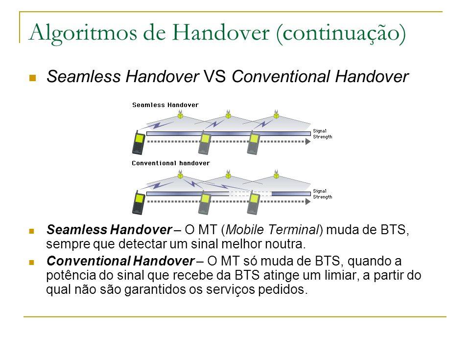 Algoritmos de Handover (continuação) Seamless Handover VS Conventional Handover Seamless Handover – O MT (Mobile Terminal) muda de BTS, sempre que det
