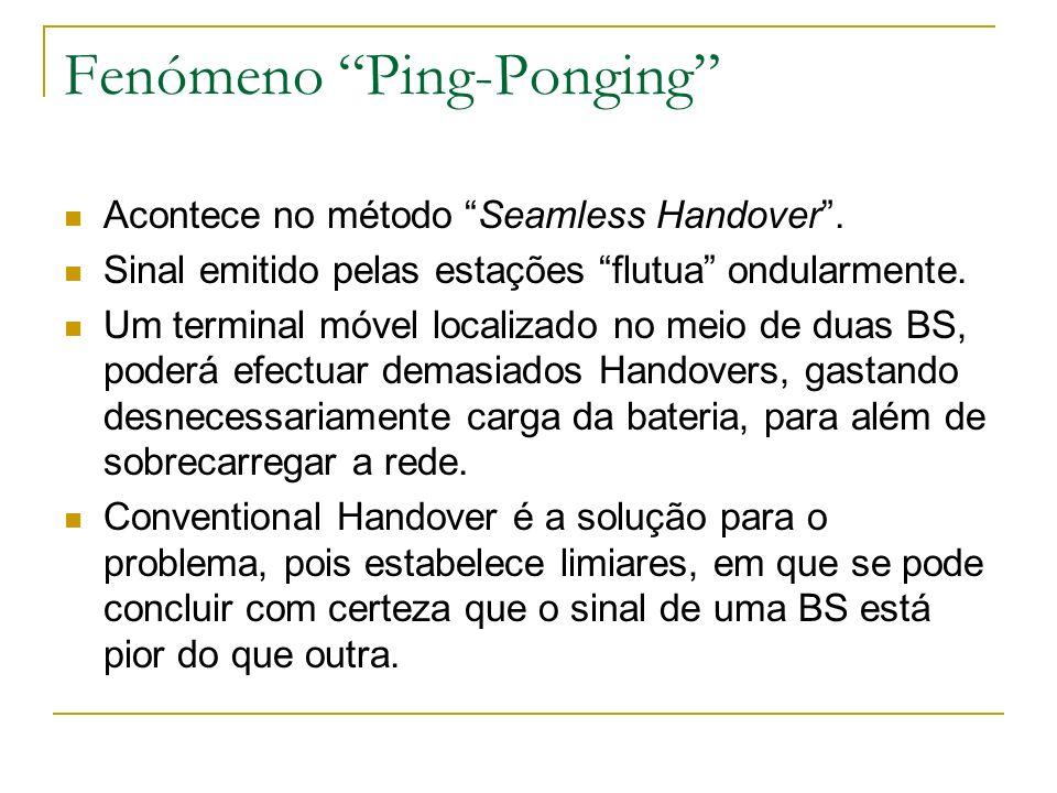 Fenómeno Ping-Ponging Acontece no método Seamless Handover. Sinal emitido pelas estações flutua ondularmente. Um terminal móvel localizado no meio de