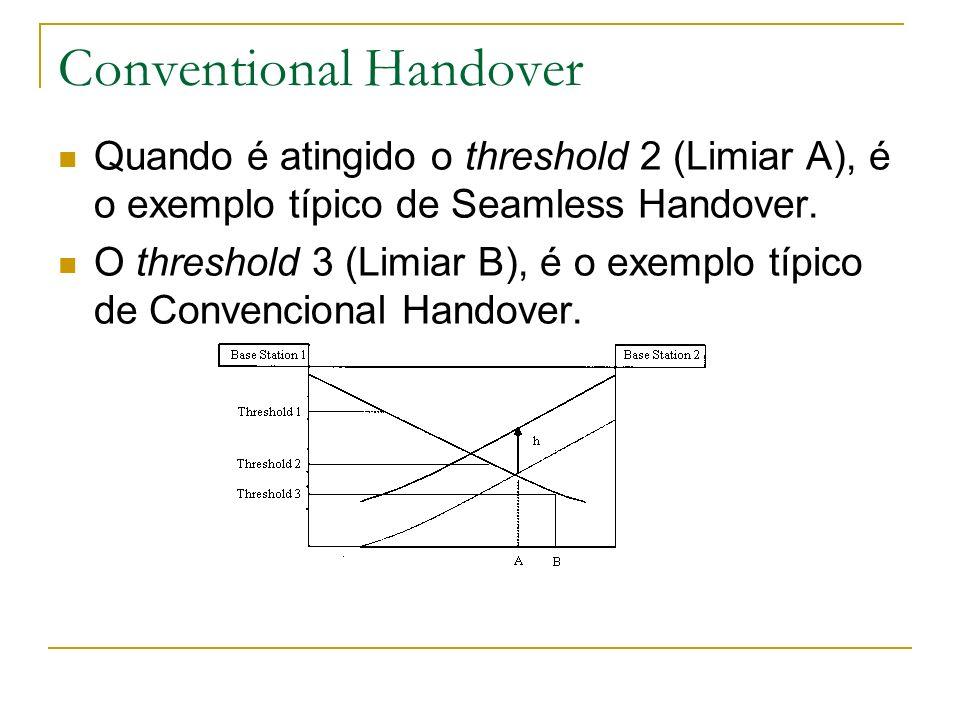 Conventional Handover Quando é atingido o threshold 2 (Limiar A), é o exemplo típico de Seamless Handover. O threshold 3 (Limiar B), é o exemplo típic