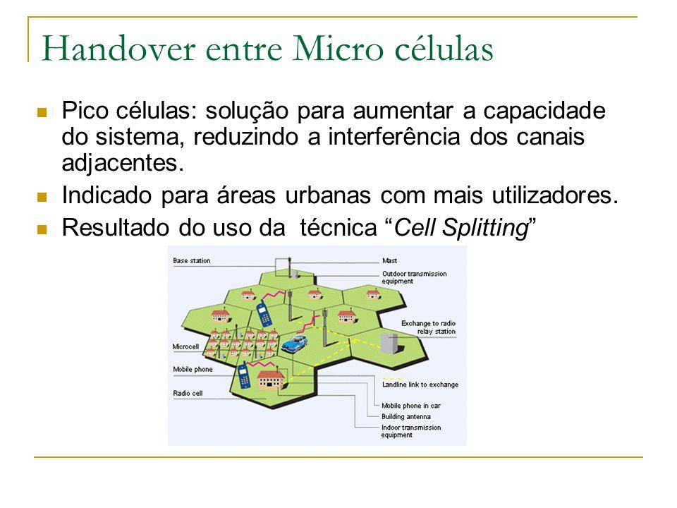 Handover entre Micro células Pico células: solução para aumentar a capacidade do sistema, reduzindo a interferência dos canais adjacentes. Indicado pa