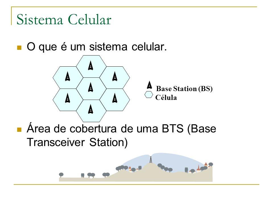 Sistema Celular O que é um sistema celular. Área de cobertura de uma BTS (Base Transceiver Station) Base Station (BS) Célula