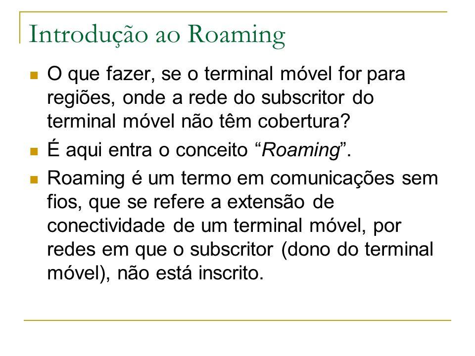 Introdução ao Roaming O que fazer, se o terminal móvel for para regiões, onde a rede do subscritor do terminal móvel não têm cobertura? É aqui entra o